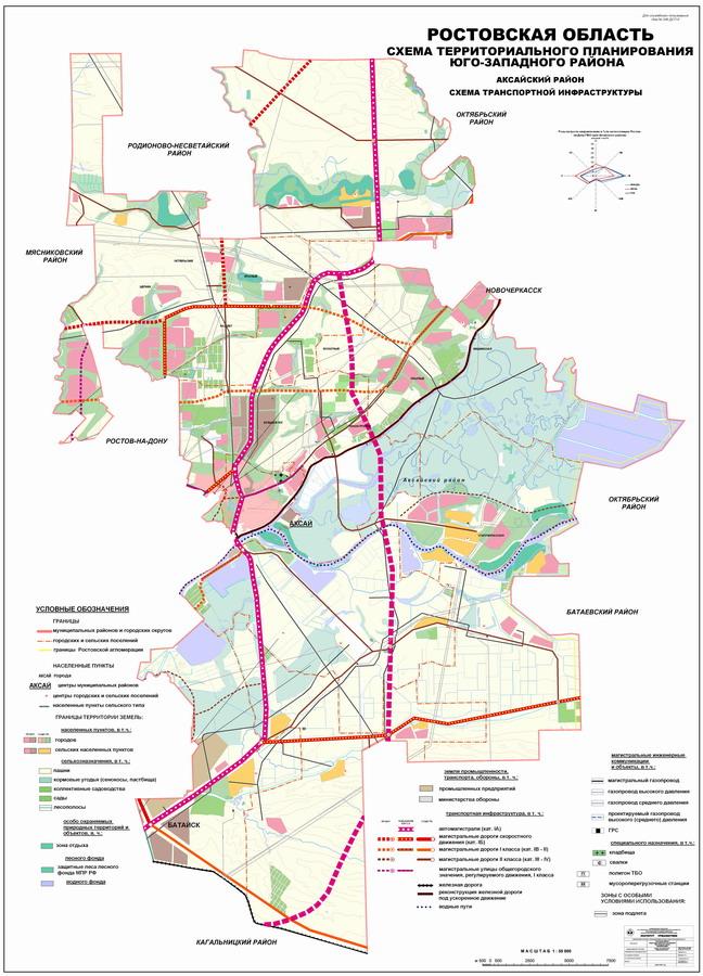 Схема транспортной